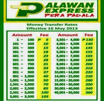 Palawan Express Pera Padala Rates Luzon